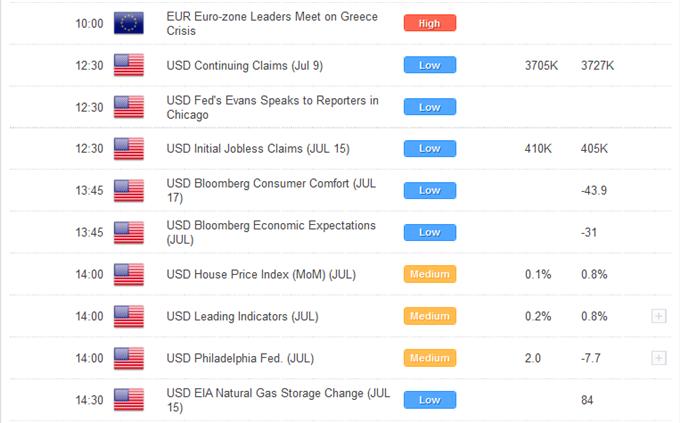Les rallyes de l'euro décrochent et inversent le cours avant le risque de l'événement