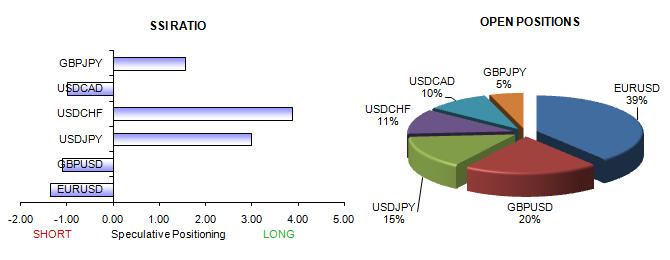 US Dollar May Have Set Bottom versus Canadian Dollar, British Pound
