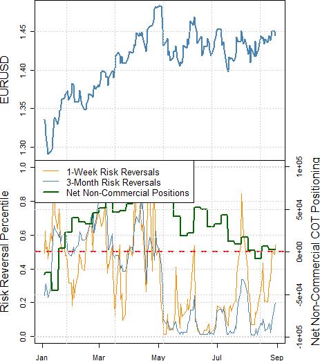 Australian Dollar Forecast to Rally Further versus US Dollar