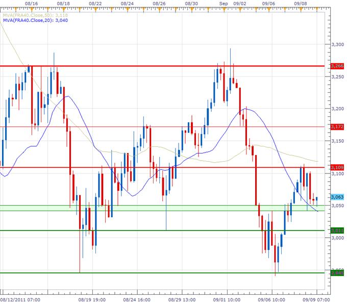 CAC 40 : Les marchés déçus par Trichet et Bernanke