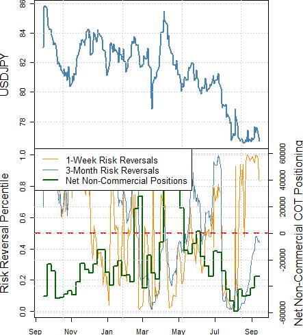Australian Dollar, Euro may Bottom Against US Dollar