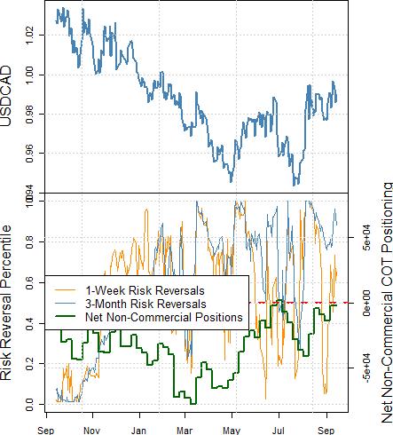 Forex trade australian dollar in australia
