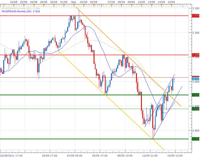 CAC 40 : La Bourse de Paris bien orientée avant la Fed de Philadelphie