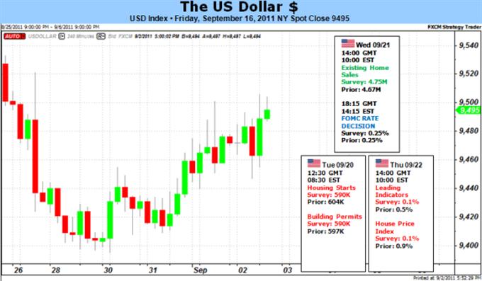 Les Traders du Dollar Américain Prêts pour L'impact de Plus de Relance de la Fed