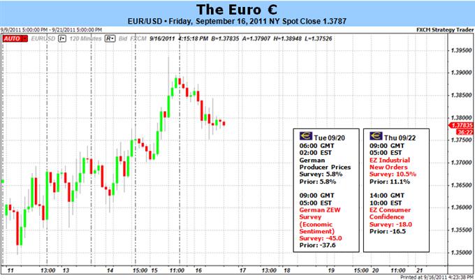 La crise européenne n'est plus au premier plan, l'EUR– pour combien de temps?