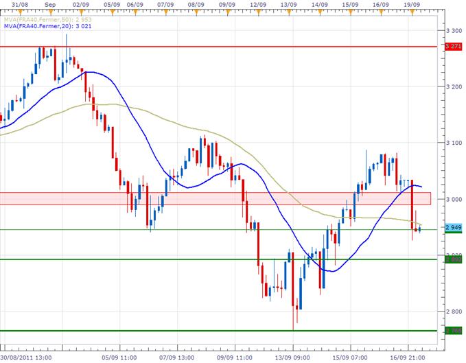 CAC 40 : La Bourse de Paris se stabilise avant Wall Street