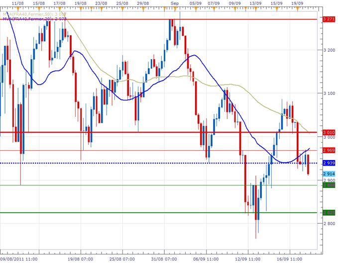 CAC 40 / DAX : La baisse devrait continuer après la dégradation de la note italienne