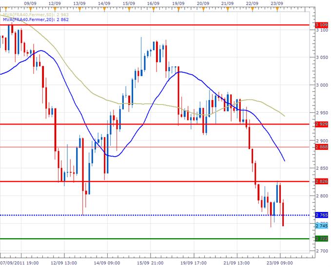 CAC 40 / DAX : Les marchés repartent à la baisse