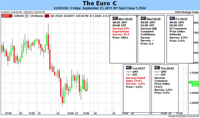 European Sovereign Debt Crisis Takes Stage After FOMC Balks
