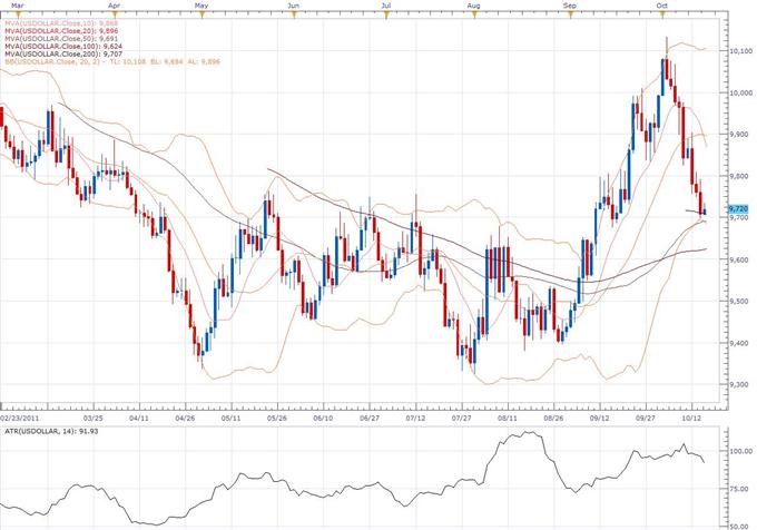 US Dollar Index Classical Technical Report 10.17
