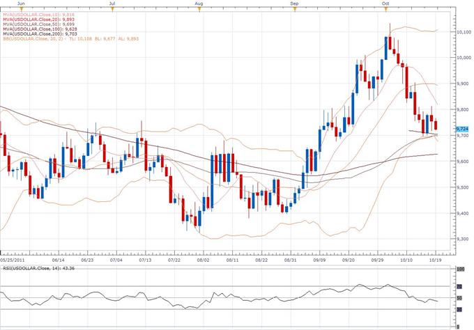US Dollar Index Classical Technical Report 10.19