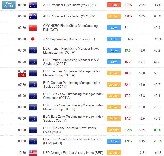 Deeper Setbacks Expected in USD/JPY Before Major Bottom