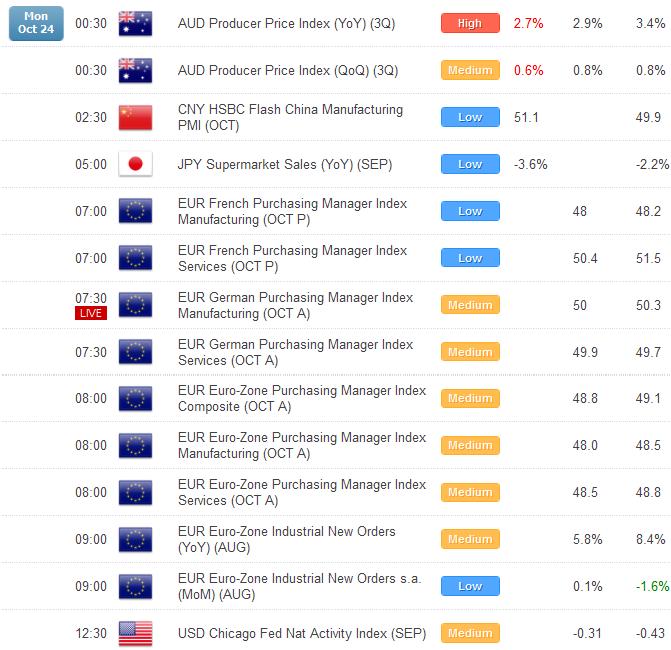 Retail Positioning in Dollar/Yen Shocking; Warns of Fresh Drop