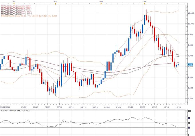 US Dollar Index Classical Technical Report 10.26