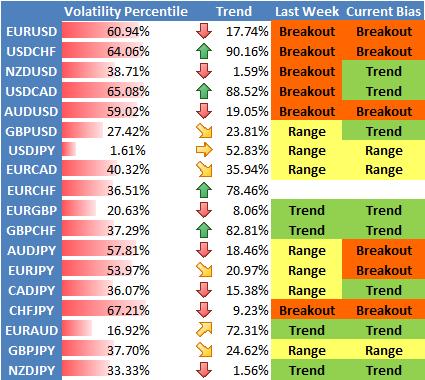 Forex Strategy Outlook: Australian Dollar Breakout Trades Attractive