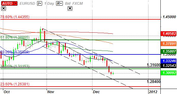EURUSD_Trading_the_U.S._Consumer_Price_Report_body_ScreenShot069.png, EUR/USD: Trading the U.S. Consumer Price Report