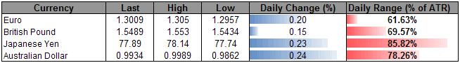 USD_Outlook_Remains_Bullish_Japanese_Yen_To_Weaken_Further_body_ScreenShot065.png,