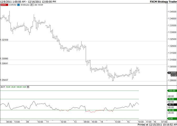 Le rebond de l'euro est une correction