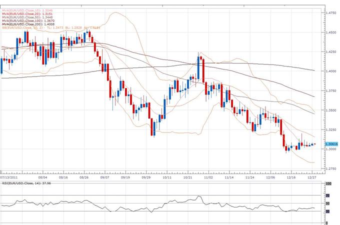 US Treasury Releases Semi-Annual FX Report; Italian Auction Ahead