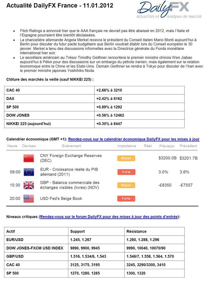 Actualité DailyFX - 11 janvier 2012