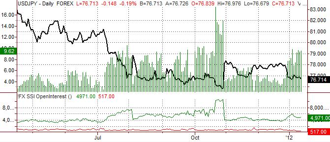 British Pound May Fall Further