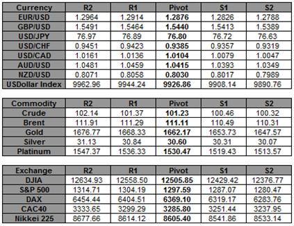 European_Currencies_Continue_Rebound_Will_Market_Test_EURCHF_Floor_body_Picture_4.png, European Currencies Continue Rebound; Will Market Test EUR/CHF Floor?