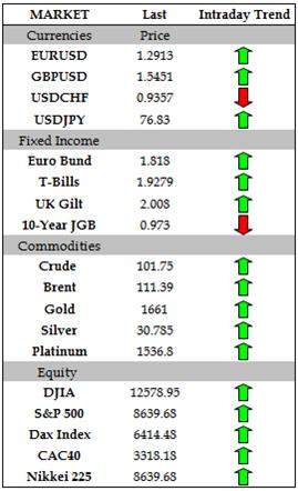 European_Currencies_Continue_Rebound_Will_Market_Test_EURCHF_Floor_body_Picture_7.png, European Currencies Continue Rebound; Will Market Test EUR/CHF Floor?