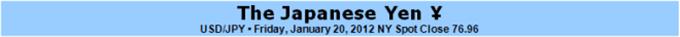 Japanese Yen Slides as Haven Demand Subsides, Outlook Hinges on BoJ, Fed