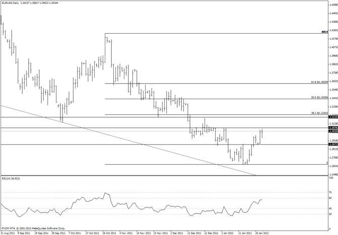 L'Euro demeure ferme alors que le cours s'approche du plus haut de janvier