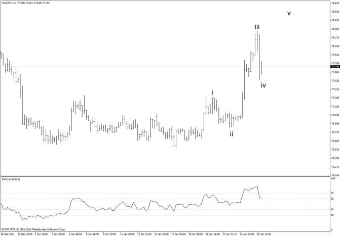 Le yen atteint la 3e bande de déviation standard