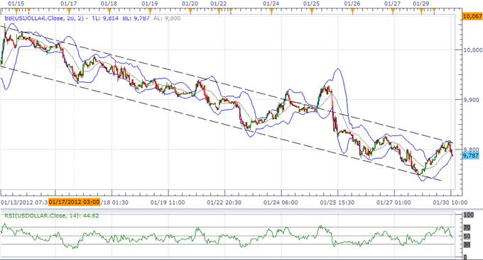 L'USD est bloqué dans un range étroit, le yen vise 76.00 suite aux menaces d'intervention