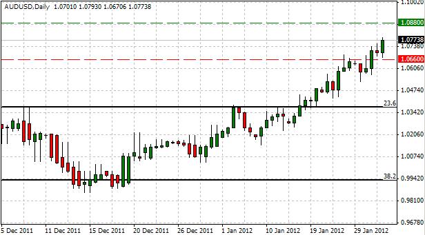 AUD/USD : comment trader la décision de la Banque centrale australienne sur les taux d'intérêt