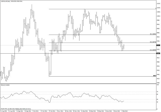 Les marchés actions affichent un pic vers leurs plus hauts niveaux de 2012 suite au rapport NFP ; l'euro... chute ?
