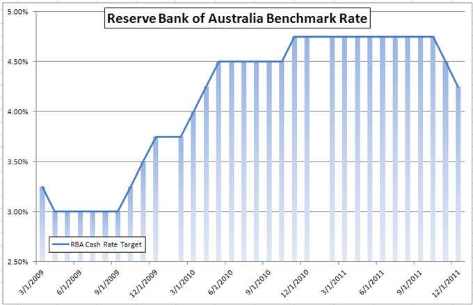 Risk Declines in Pre-Asia Despite Some Greek Progress, Central Banks Weigh