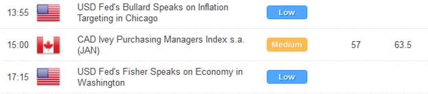 Les investisseurs attendent toujours la Grèce; l'euro tente de se maintenir au-dessus de 1.3000
