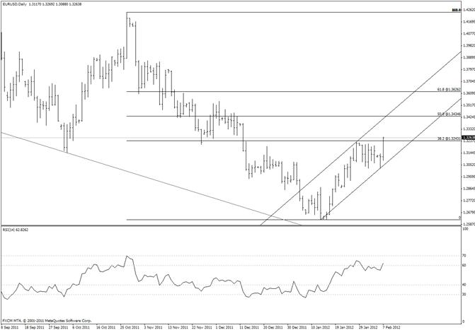 La cassure de l'euro pourrait atteindre 13400