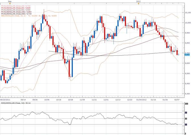 US Dollar Index Classical Technical Report 02.08