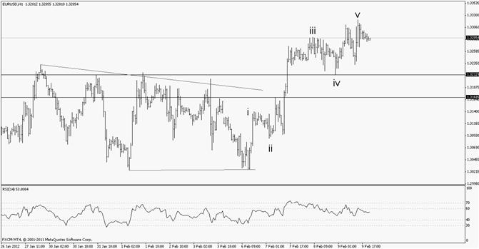 eliottWaves_eur-usd_body_eurusd.png, L'euro devrait encore va encore montrer quelques signes de faiblesse avant de rebondir.