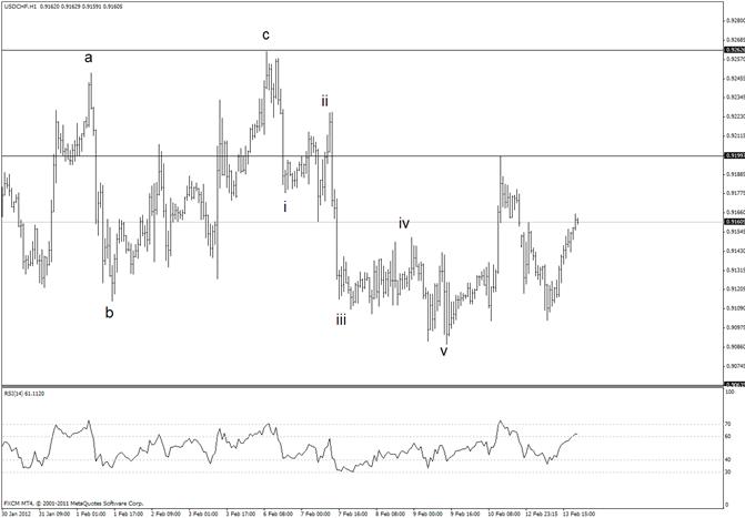 Swiss Pivot at 9263