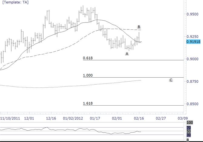 Le dollar atteint le plus haut de février contre le franc