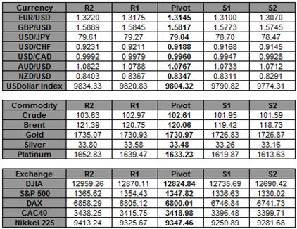 Euro_Ticks_Higher_as_ECB_Swaps_Bonds_Yen_in_Free_Fall_body_Picture_4.png, Euro Ticks Higher as ECB Swaps Bonds; Yen in Free Fall