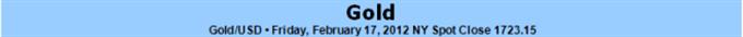 L'or à la dérive alors que la publication de l'IPC réduit les paris de QE - L'attention demeure toujours sur l'Europe