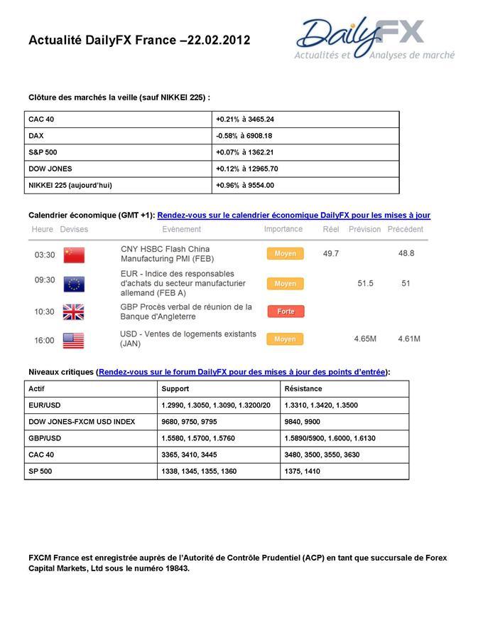 Actualité DailyFX - 22 février 2012