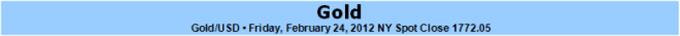 L'or vise la hausse suite aux paris d'inflation mais le flux des nouvelles sur la Grèce pourrait le plomber