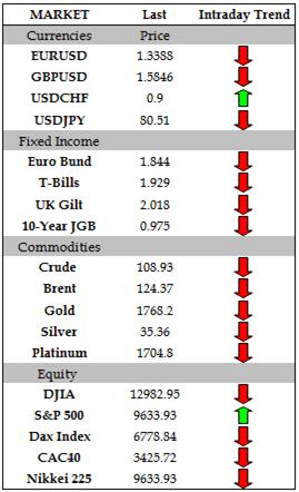Euro_Slips_Yen_Rebounds_as_Traders_Take_Profits_body_Picture_1.png, Euro Slips, Yen Rebounds as Traders Take Profits