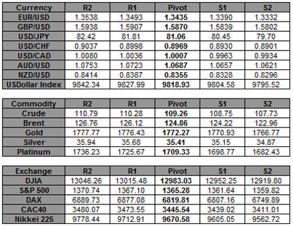 Euro_Slips_Yen_Rebounds_as_Traders_Take_Profits_body_Picture_4.png, Euro Slips, Yen Rebounds as Traders Take Profits