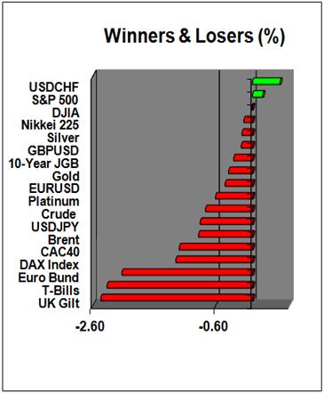 Euro_Slips_Yen_Rebounds_as_Traders_Take_Profits_body_Picture_7.png, Euro Slips, Yen Rebounds as Traders Take Profits