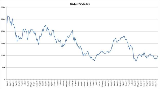 Tumbling Japanese Yen Sends Nikkei 225 Surging - Keep Eye on AUDJPY