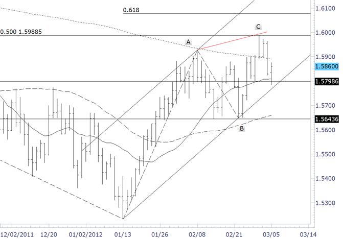 British Pound Stabilizes before Range Low