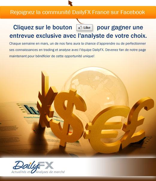 Gagnez_une_entrenue_avec_les_analystes_DailyFX_en_mars_body_dailyfx-french2.jpg, Gagnez une entrevue exclusive avec les analystes DailyFX en mars